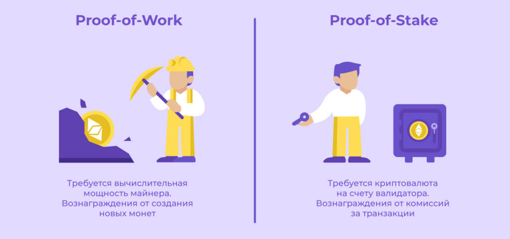Отличия Proof-of-work (PoW) от Proof-of-stake (PoS)
